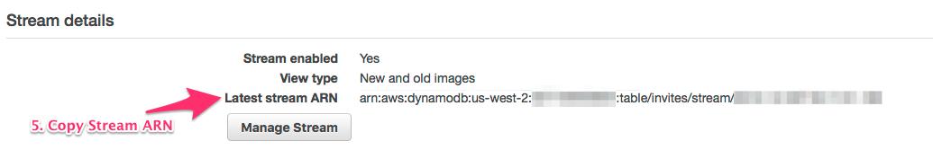 DynamoDB :: Sparta - AWS Lambda Microservices